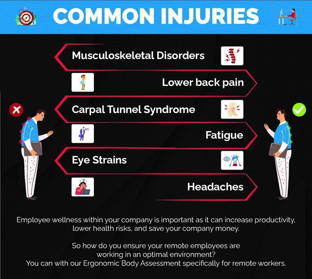 infographic ergonomics san jose, common injuries